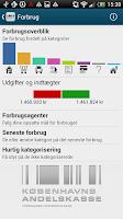 Screenshot of Københavns Andelskasse