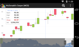 Screenshot of JStock Android - Stock Market