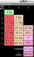 Screenshot of Chemical Elements Free