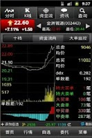 Screenshot of 大智慧超贏版