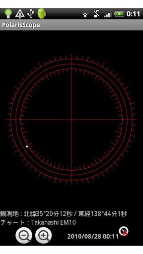 PolarisScope