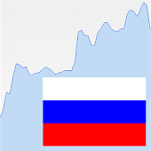 Quote for RTS Index (Russia) APK for Blackberry