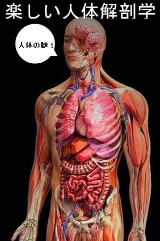 有趣的人體解剖學