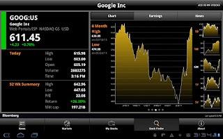 Screenshot of Bloomberg for Tablet