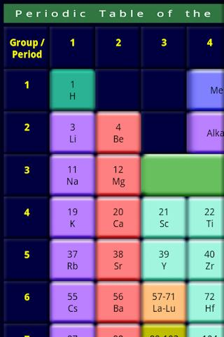 periodic-table-of-the-elements for android screenshot