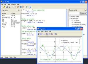 Mathematics Software