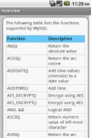 Screenshot of MySQL Pro Quick Guide