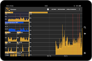 Screenshot of Usemon (Cpu Usage Monitor)