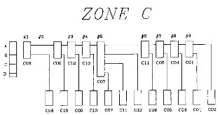 zonec_