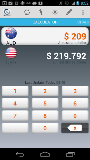 Currency Converter - Exchange