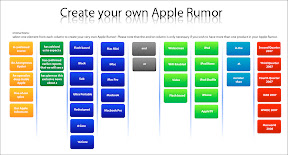 do-it-yourself-mac-rumor-rubric