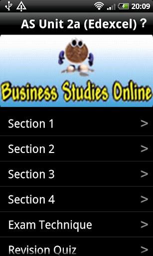 AS Business Unit 2a Edexcel