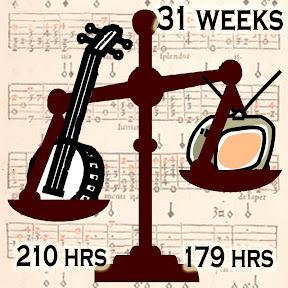 Banjo 210 hrs, TV 179 hours