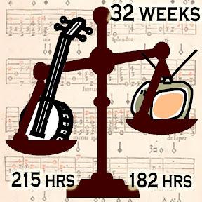 Banjo 215 hrs, TV 182 hours