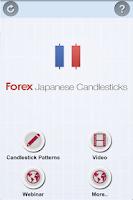 Screenshot of Forex Japanese Candlesticks