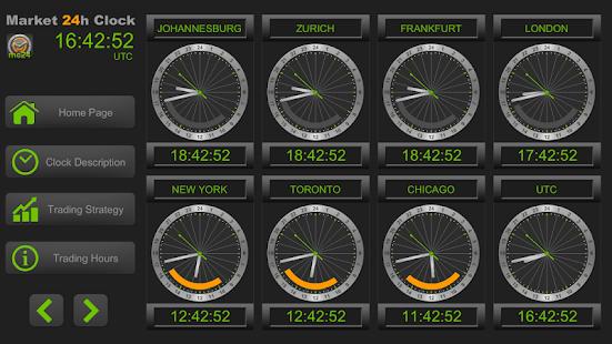 24 forex clock