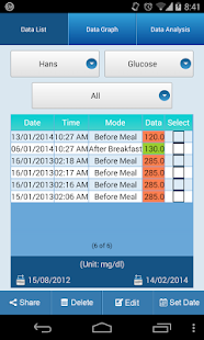 EasyTouch Health Manager - screenshot
