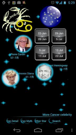 Constellation celebrity-Cancer