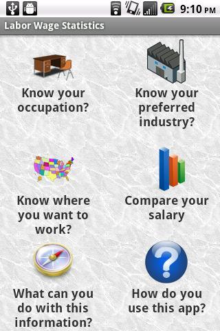 Labor Wage Statistics