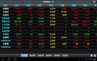 Screenshot of 宏遠證券-Phone神榜 HD