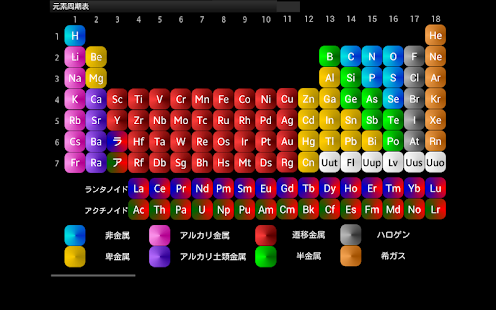 Periodic Table of the Elements - screenshot