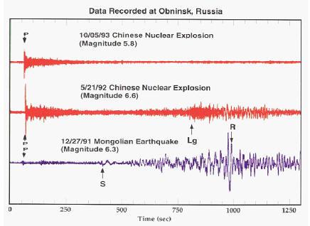 天然地震和地下核爆破的不同地震波