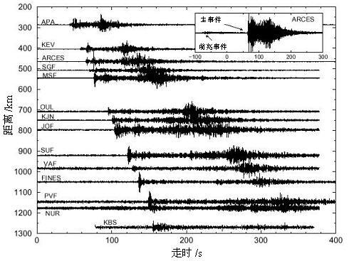 波罗的海地震台记录到了库尔斯克号上爆炸产生的可说明问题的地震动