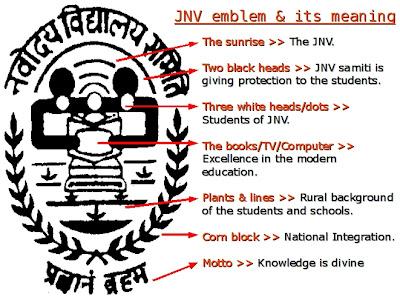 JNV, jawahar navodaya vidyalaya emblem and its meaning