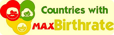 Top10 countries with maximum birthrate