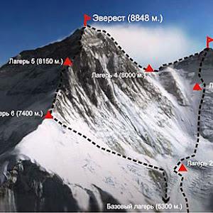 K2 Mountain Vs Everest Everest K2 News ExplorersWeb - The final dot: Route map of Kazakh ...