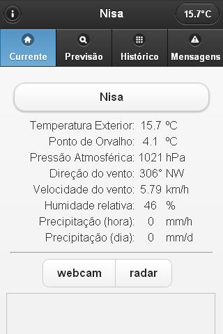 Weather Nisa