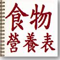 食物營養表(pad) icon