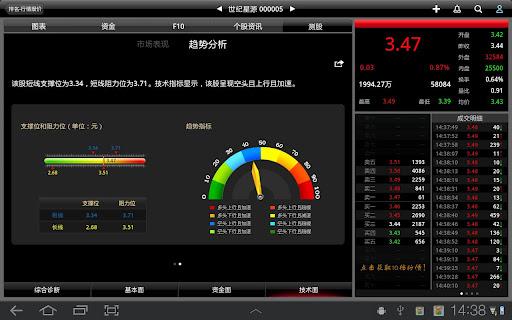 【免費財經App】华股财经HD-APP點子