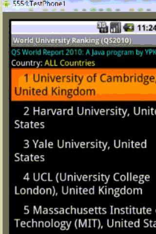 世界大學排名 QS