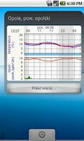 Screenshot of ICM new meteo widget