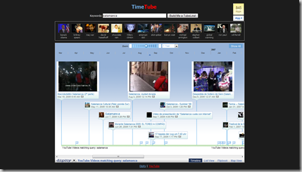 TimeTube