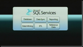 SQL Services - Bob Muglia PDC SLide