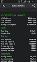 Screenshot of Car Consumption