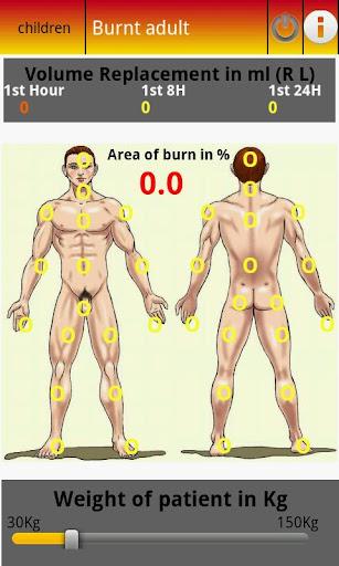 Burnt Scores