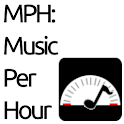 MPH:Music Per Hour icon