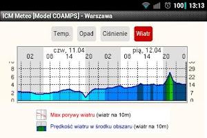 Screenshot of ICM Meteo