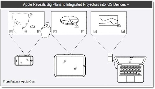 Apple patents have been registered for iOS projection devices