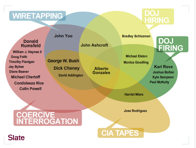 diagram of conspiracy.jpg