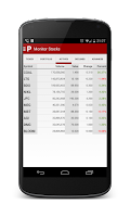Screenshot of PSE Finance (Philippine Stock)
