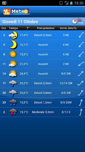 ilmeteo-weather for android screenshot