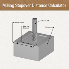 Milling Stepover Distance Calc