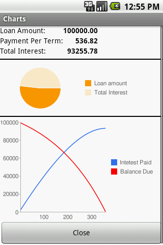 Mortgage Calculator Full - screenshot