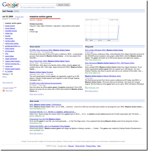 Google Trends- massive action game, Jul 15, 2008