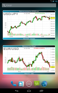 Forex charts widget windows 7