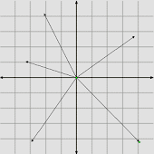 2D Vector Addition Calculator APK baixar